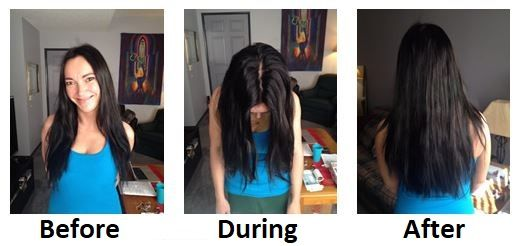 Before, During & After
